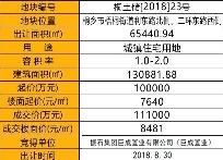 桐土储2018【23】号出让,成交楼面价8481元/㎡