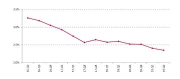 20城房租涨幅榜出炉 上半年哪些城市租房压力大?